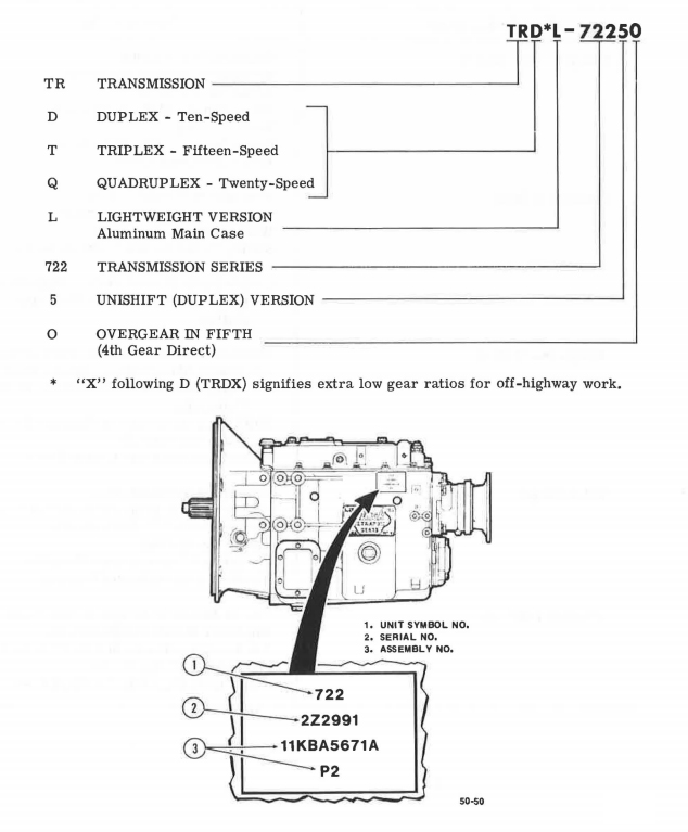 Mack Transmission identification