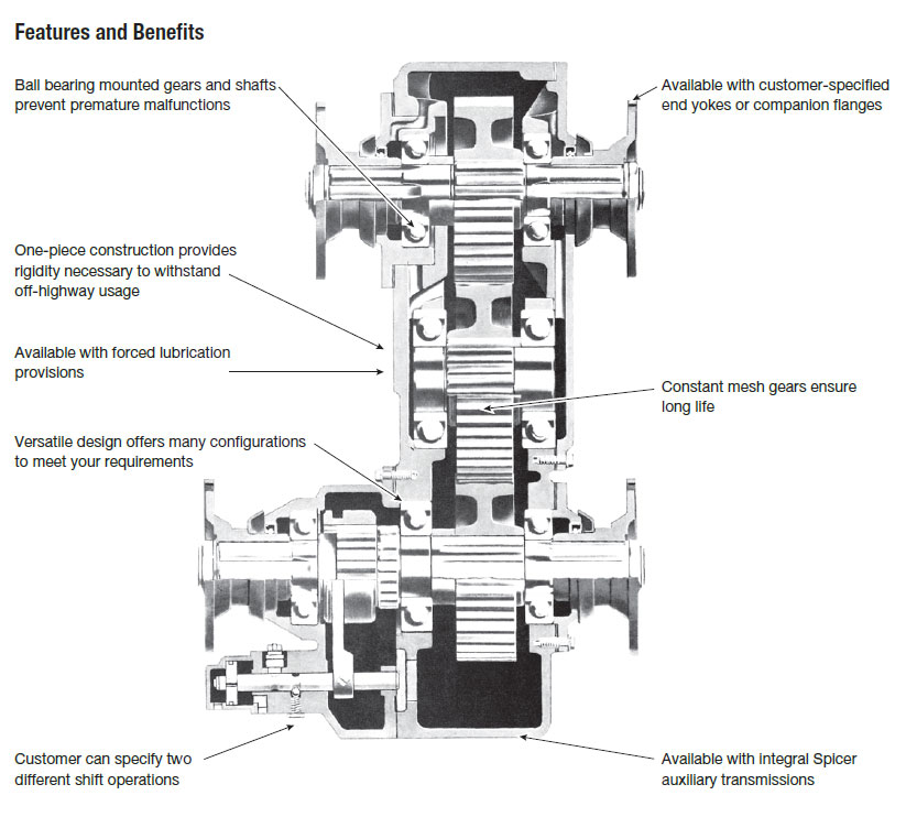 Spicer Transfer Case features